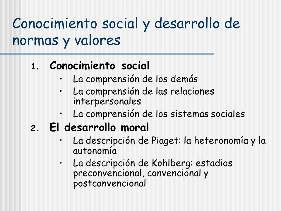 Conocimiento social y desarrollo de normas y valores La diferenciación entre normas morales y convencionales La evolución de los razonamientos de justicia distributiva El razonamiento moral prosocial Contexto y desarrollo de valores