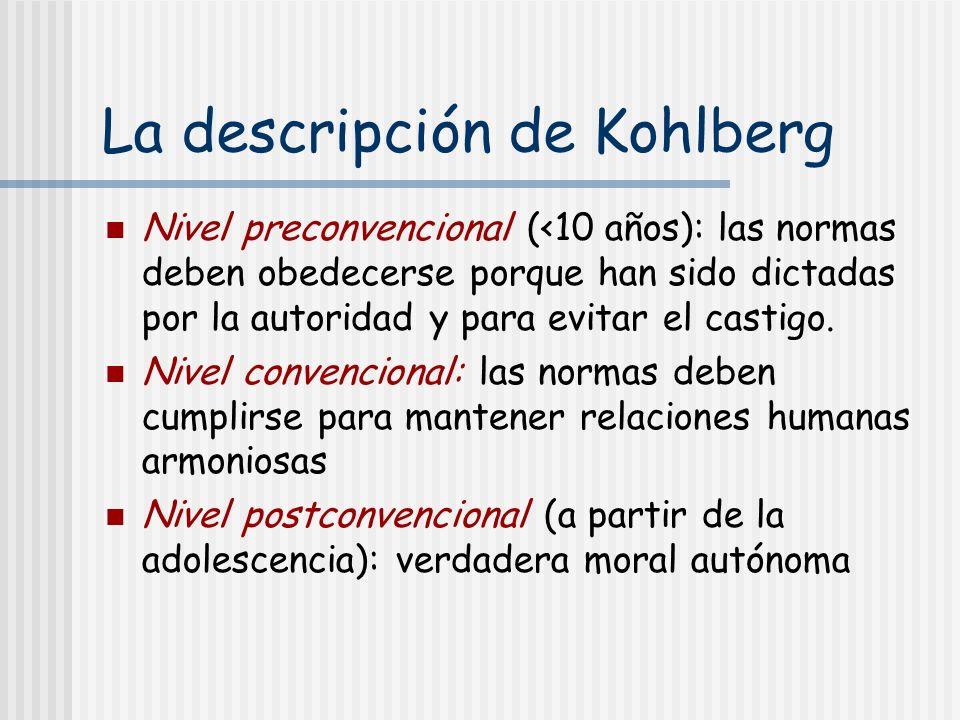 La descripción de Kohlberg Nivel preconvencional (<10 años): las normas deben obedecerse porque han sido dictadas por la autoridad y para evitar el ca