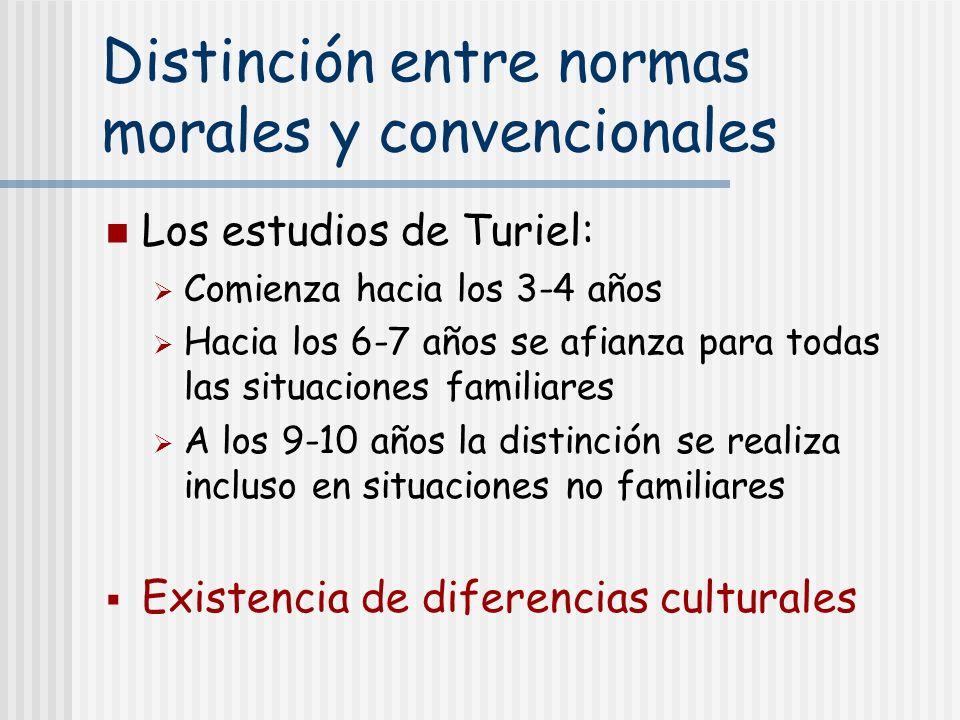 Distinción entre normas morales y convencionales Los estudios de Turiel: Comienza hacia los 3-4 años Hacia los 6-7 años se afianza para todas las situ