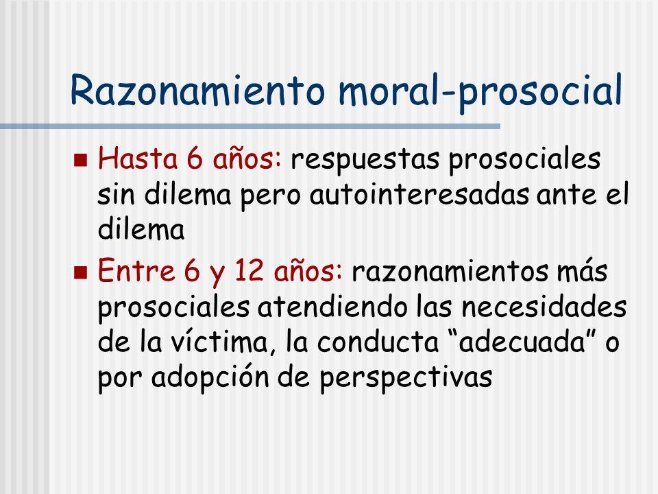 Razonamiento moral-prosocial Hasta 6 años: respuestas prosociales sin dilema pero autointeresadas ante el dilema Entre 6 y 12 años: razonamientos más