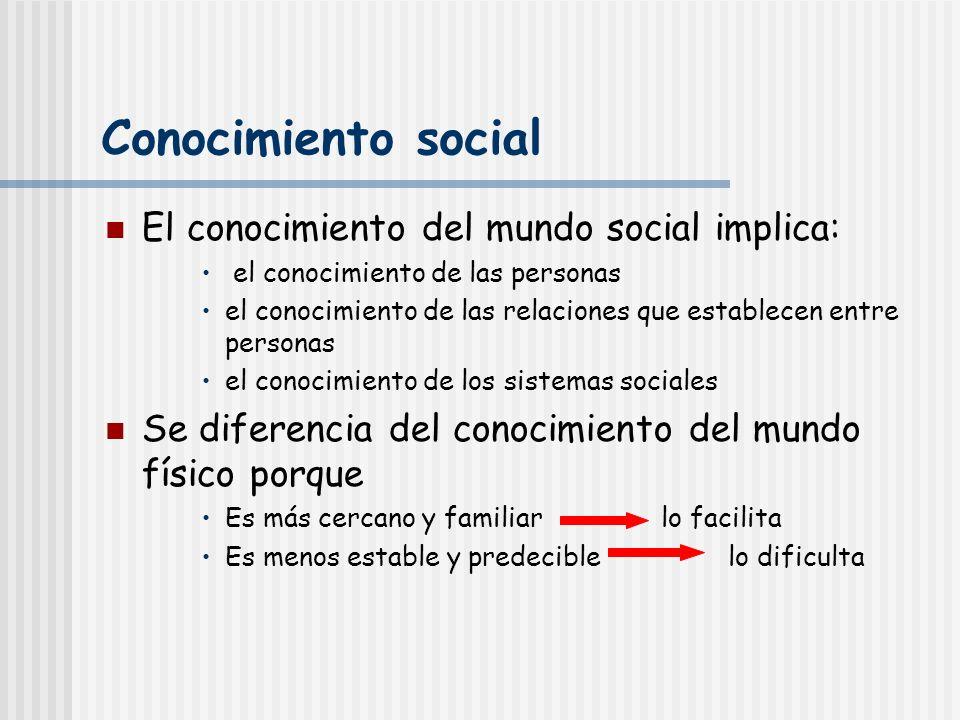 Conocimiento social El conocimiento del mundo social implica: el conocimiento de las personas el conocimiento de las relaciones que establecen entre p
