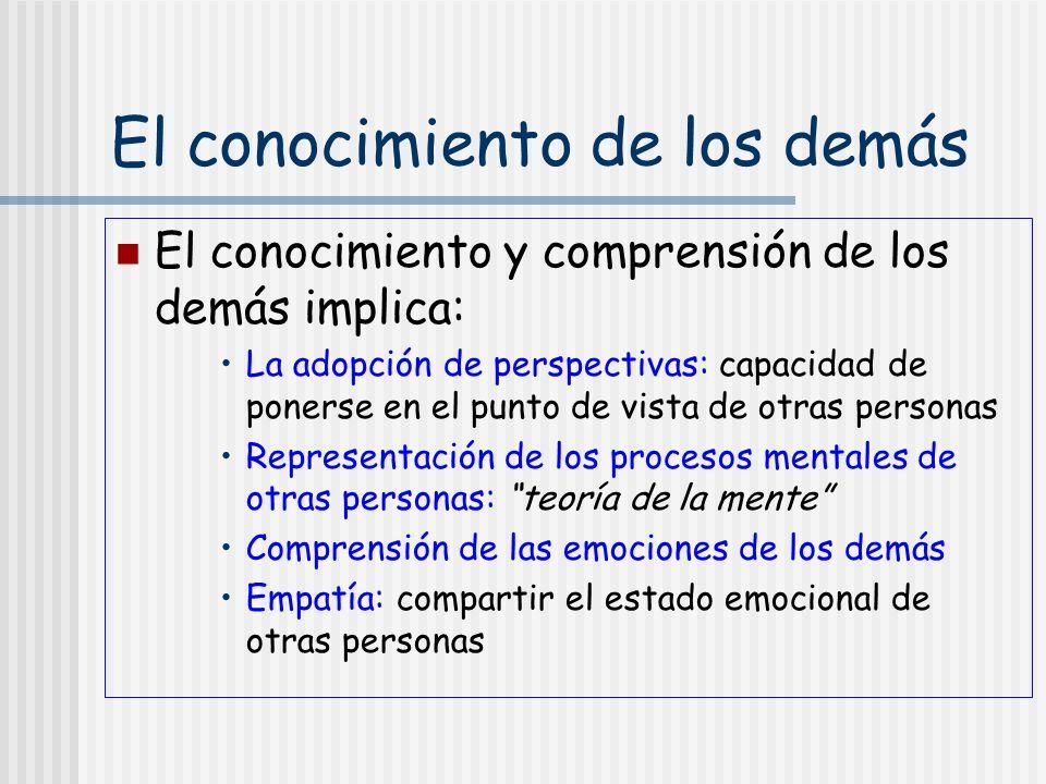 La adopción de perspectivas Piaget: el niño preescolar es egocéntrico, incapaz de adoptar la perspectiva de los demás.