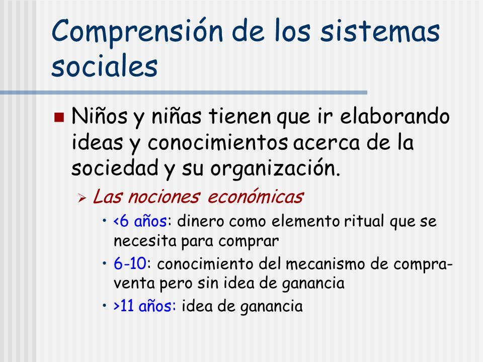 Comprensión de los sistemas sociales Niños y niñas tienen que ir elaborando ideas y conocimientos acerca de la sociedad y su organización. Las nocione
