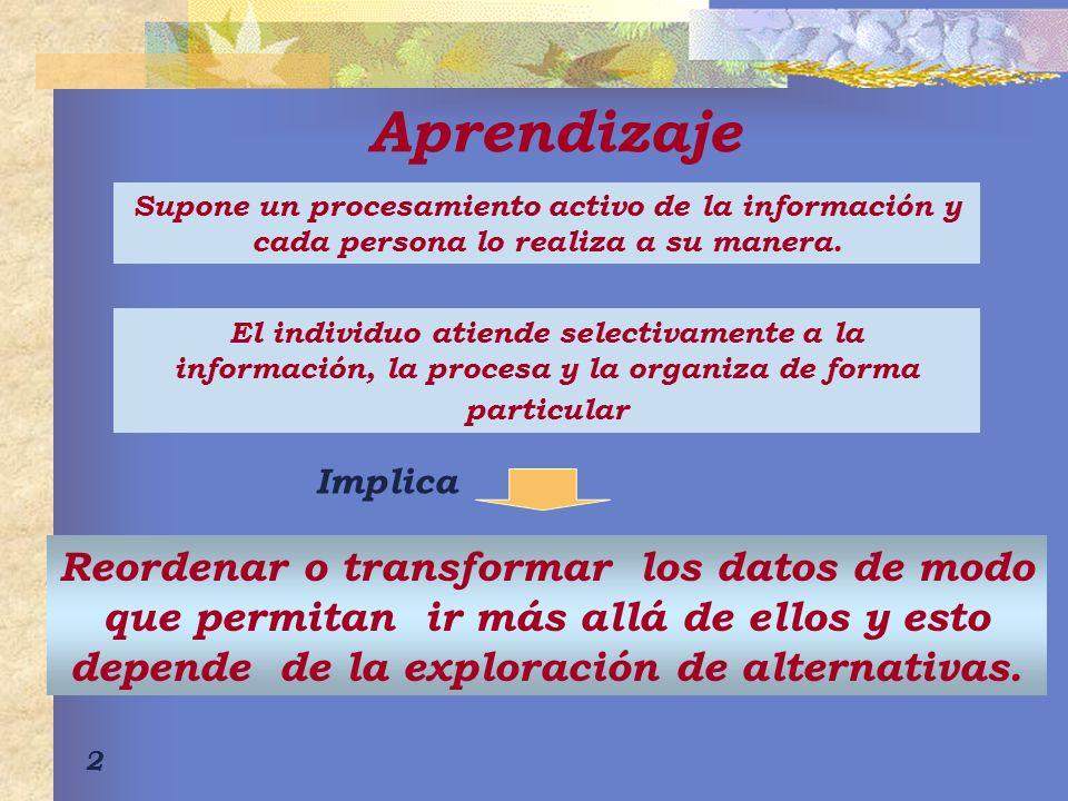 2 Supone un procesamiento activo de la información y cada persona lo realiza a su manera.