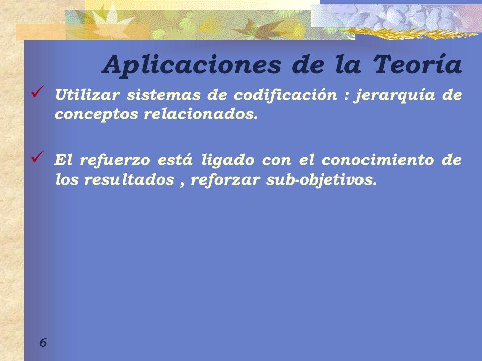 6 Aplicaciones de la Teoría Utilizar sistemas de codificación : jerarquía de conceptos relacionados.