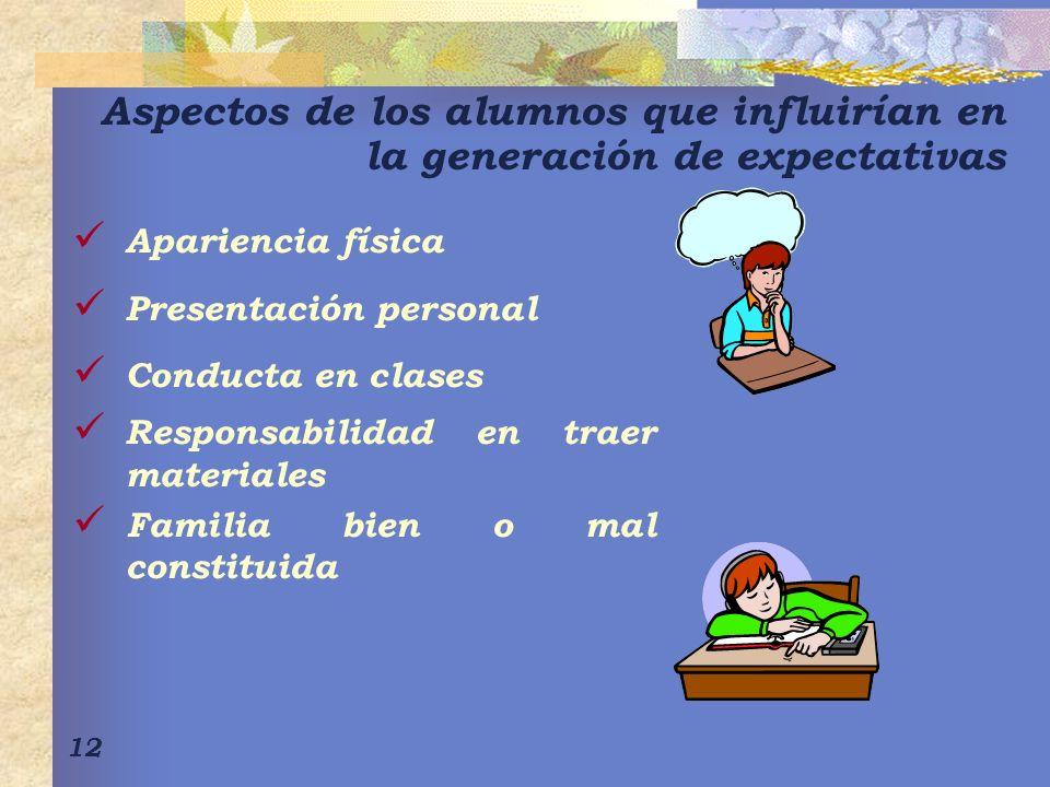 12 Aspectos de los alumnos que influirían en la generación de expectativas Apariencia física Presentación personal Conducta en clases Responsabilidad