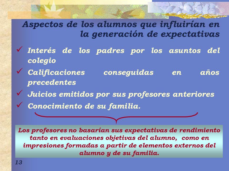 13 Aspectos de los alumnos que influirían en la generación de expectativas Interés de los padres por los asuntos del colegio Calificaciones conseguida