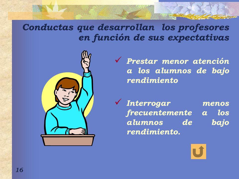 16 Conductas que desarrollan los profesores en función de sus expectativas Prestar menor atención a los alumnos de bajo rendimiento Interrogar menos f