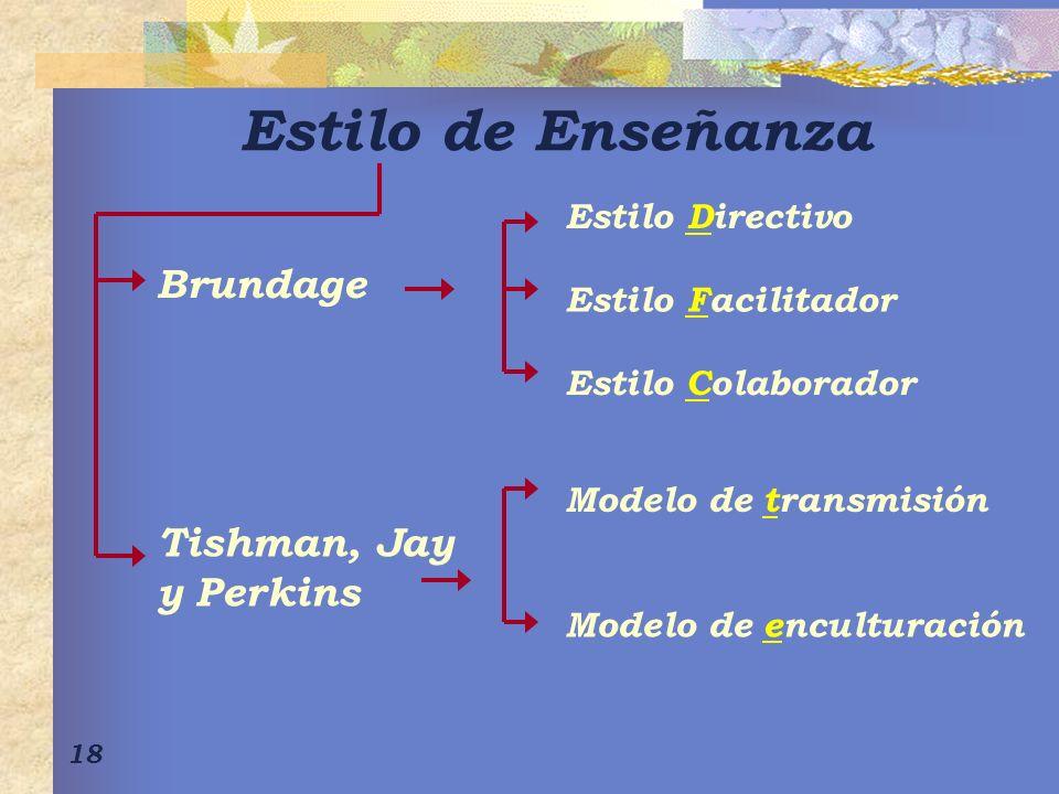 18 Estilo de Enseñanza Estilo DirectivoD Estilo FacilitadorF Estilo ColaboradorC Brundage Tishman, Jay y Perkins Modelo de transmisiónt Modelo de encu