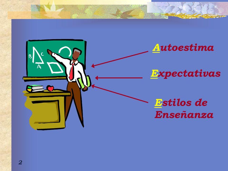 23 Estilo Directivo La responsabilidad del aprendizaje está centrada en el profesor, quien organiza la situación de aprendizaje, presenta los objetivos.