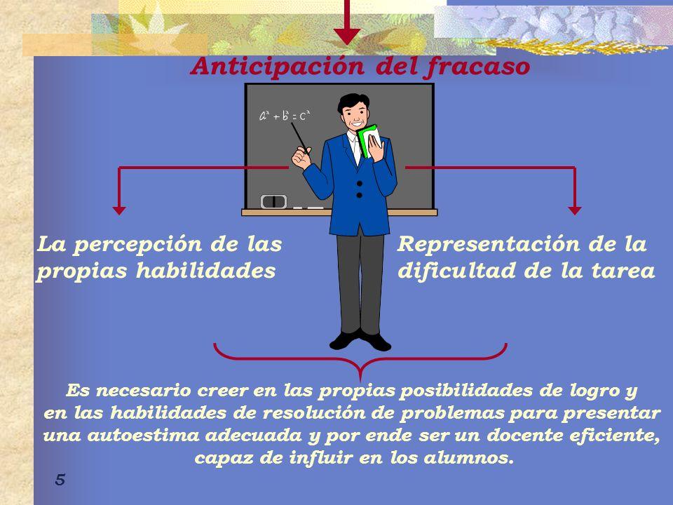 5 La percepción de las propias habilidades Representación de la dificultad de la tarea Es necesario creer en las propias posibilidades de logro y en l