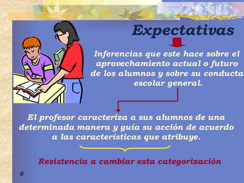 8 Expectativas Inferencias que este hace sobre el aprovechamiento actual o futuro de los alumnos y sobre su conducta escolar general. El profesor cara