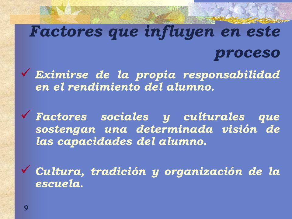 9 Factores que influyen en este proceso Eximirse de la propia responsabilidad en el rendimiento del alumno. Factores sociales y culturales que sosteng
