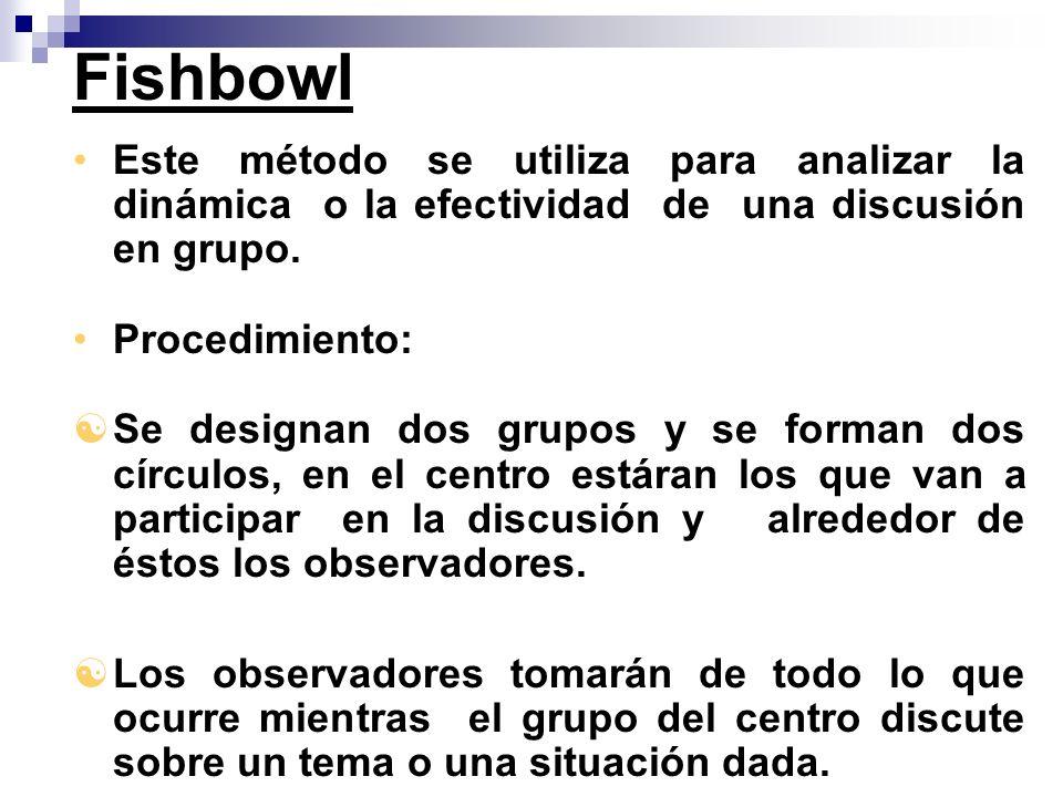 Este método se utiliza para analizar la dinámica o la efectividad de una discusión en grupo. Procedimiento: Se designan dos grupos y se forman dos cír