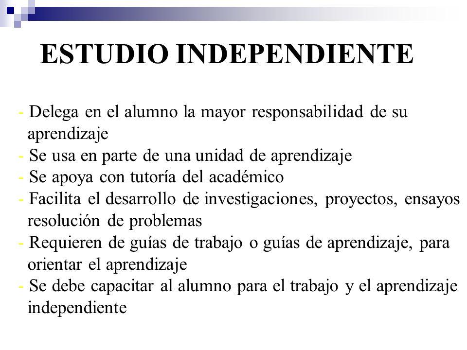 ESTUDIO INDEPENDIENTE - Delega en el alumno la mayor responsabilidad de su aprendizaje - Se usa en parte de una unidad de aprendizaje - Se apoya con t