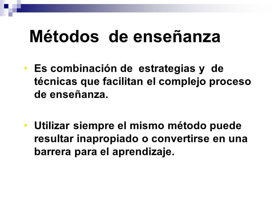 Este método se utiliza para analizar la dinámica o la efectividad de una discusión en grupo.