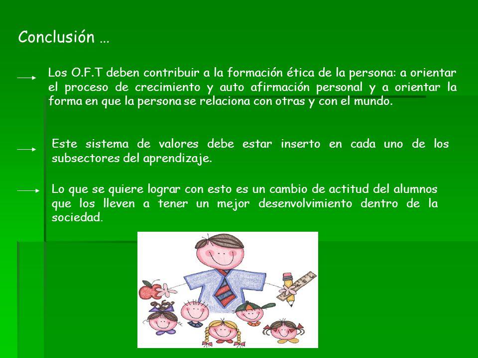 Conclusión … Los O.F.T deben contribuir a la formación ética de la persona: a orientar el proceso de crecimiento y auto afirmación personal y a orient