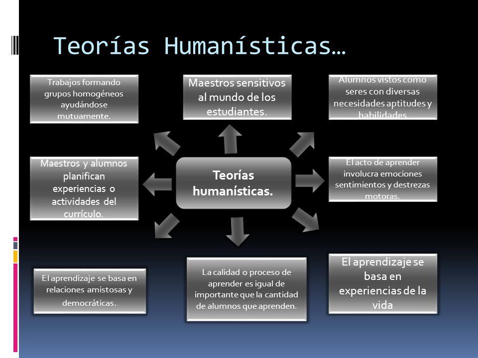 Teorías Humanísticas… Teorías humanísticas. Maestros sensitivos al mundo de los estudiantes. Alumnos vistos como seres con diversas necesidades aptitu