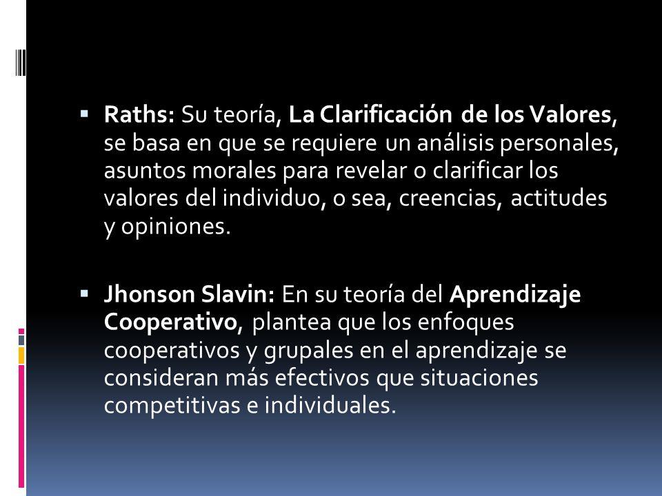 Raths: Su teoría, La Clarificación de los Valores, se basa en que se requiere un análisis personales, asuntos morales para revelar o clarificar los va