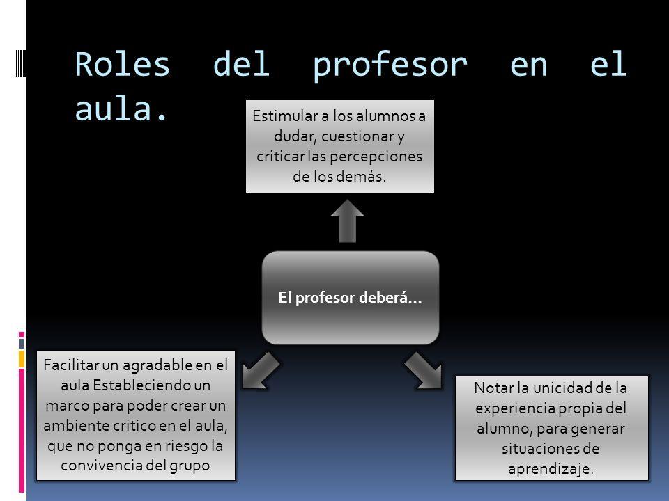 Roles del profesor en el aula. El profesor deberá… Estimular a los alumnos a dudar, cuestionar y criticar las percepciones de los demás. Notar la unic