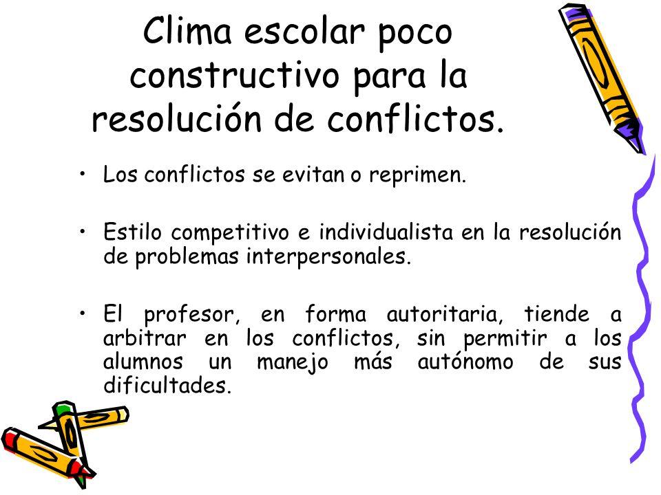 Clima escolar poco constructivo para la resolución de conflictos. Los conflictos se evitan o reprimen. Estilo competitivo e individualista en la resol