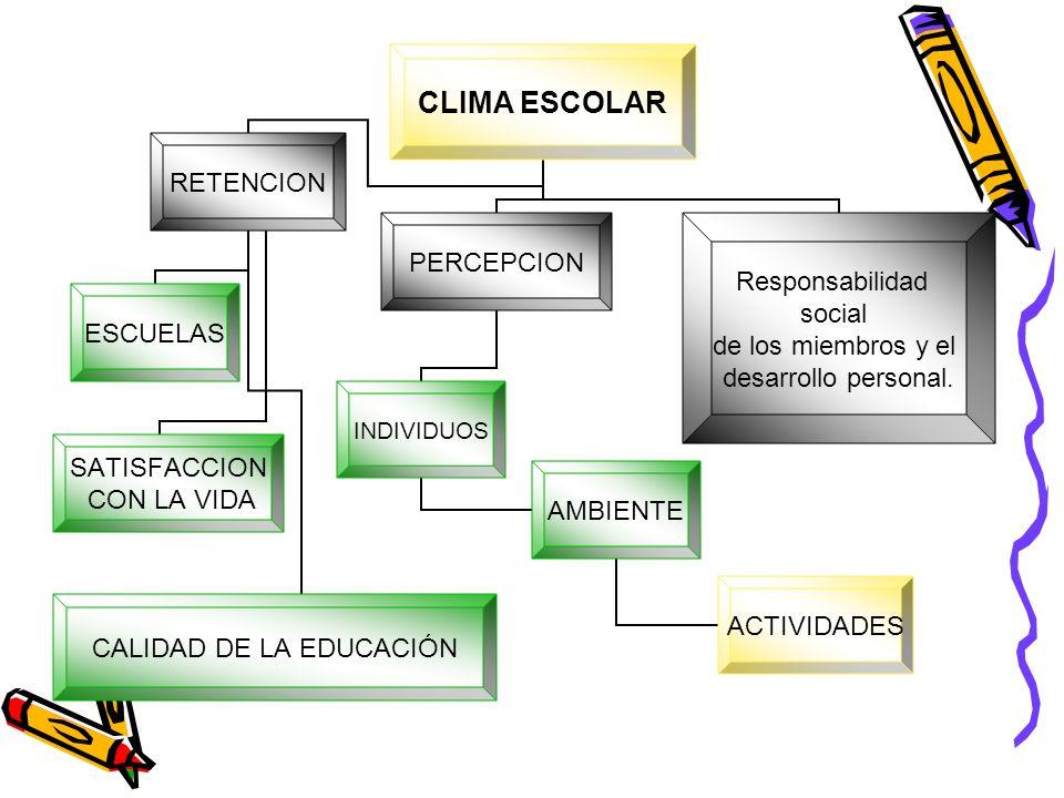 CLIMA ESCOLAR RETENCION SATISFACCION CON LA VIDA CALIDAD DE LA EDUCACIÓN ESCUELAS PERCEPCION INDIVIDUOS AMBIENTE ACTIVIDADES Responsabilidad social de