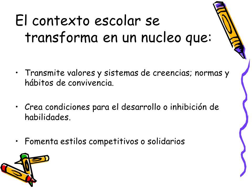 El contexto escolar se transforma en un nucleo que: Transmite valores y sistemas de creencias; normas y hábitos de convivencia. Crea condiciones para