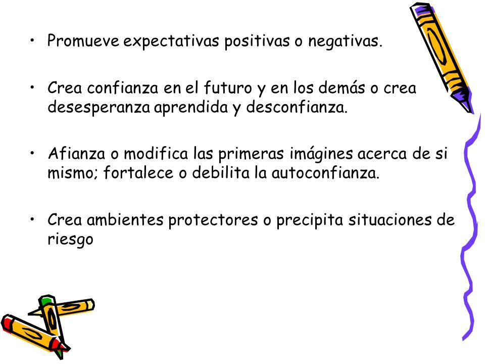 Promueve expectativas positivas o negativas. Crea confianza en el futuro y en los demás o crea desesperanza aprendida y desconfianza. Afianza o modifi