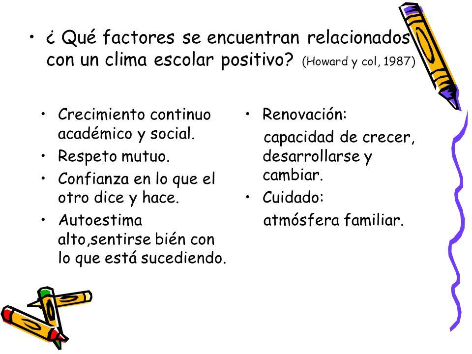 ¿ Qué factores se encuentran relacionados con un clima escolar positivo? (Howard y col, 1987) Crecimiento continuo académico y social. Respeto mutuo.
