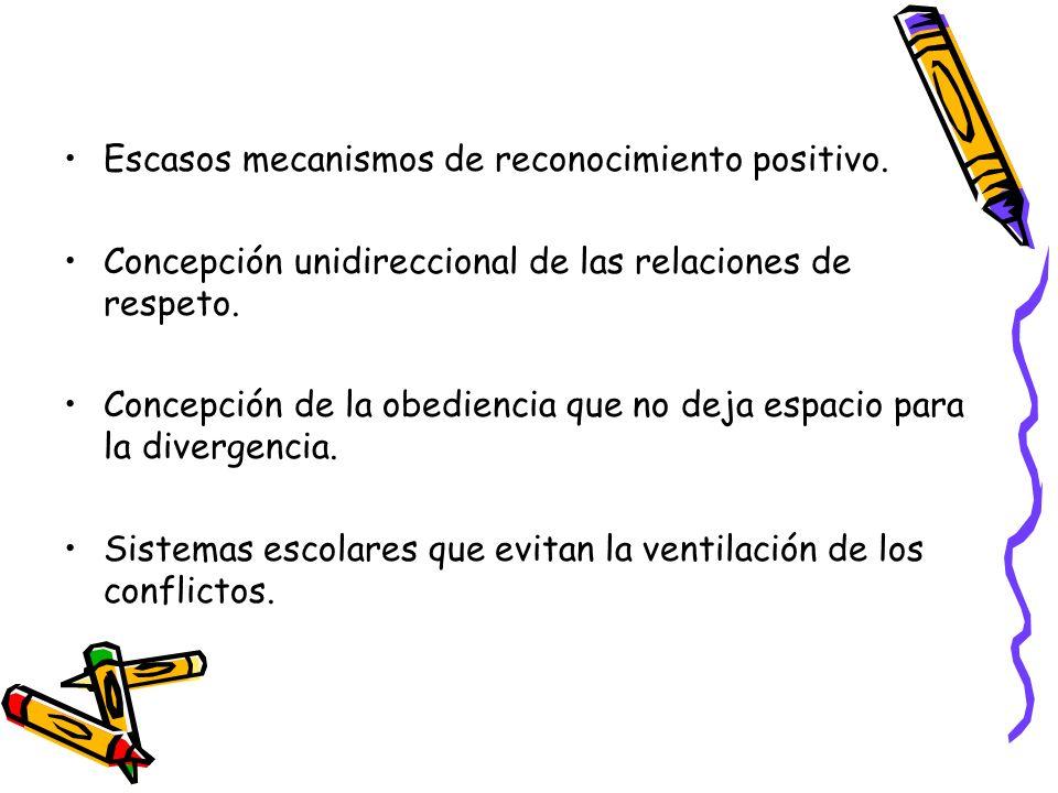 Escasos mecanismos de reconocimiento positivo. Concepción unidireccional de las relaciones de respeto. Concepción de la obediencia que no deja espacio