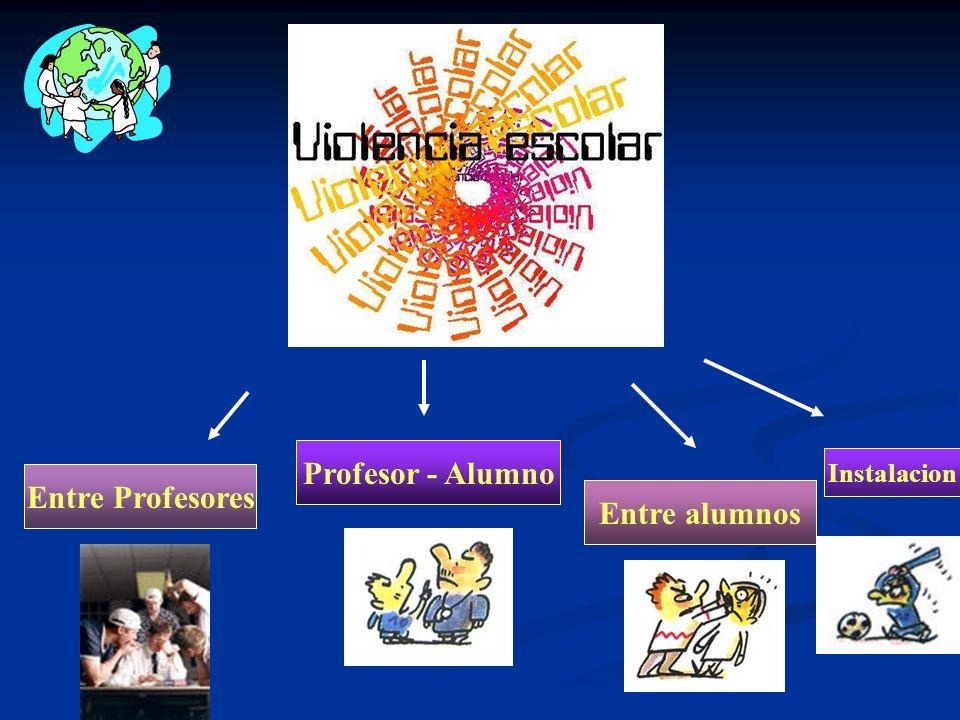 Entre Profesores Profesor - Alumno Entre alumnos Instalacion
