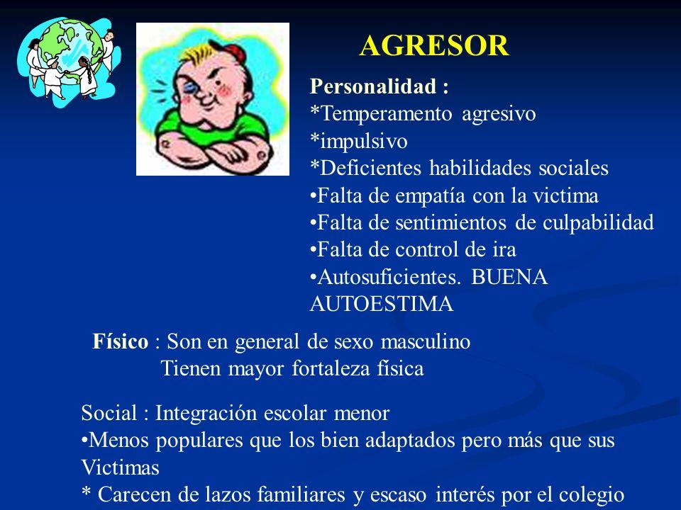 AGRESOR Personalidad : *Temperamento agresivo *impulsivo *Deficientes habilidades sociales Falta de empatía con la victima Falta de sentimientos de cu