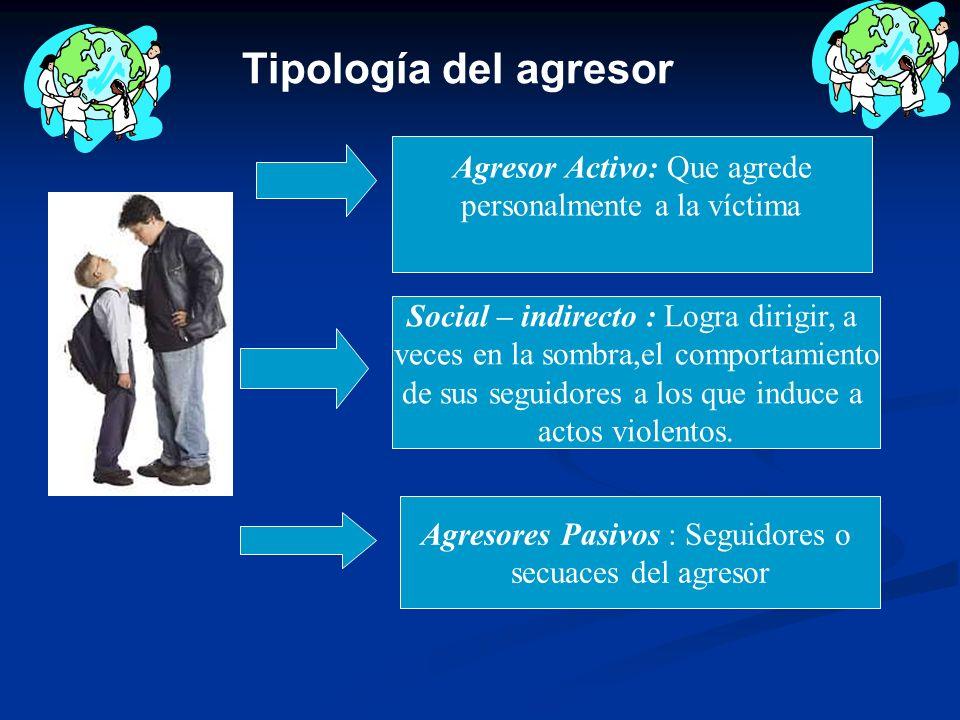 Tipología del agresor Agresor Activo: Que agrede personalmente a la víctima Social – indirecto : Logra dirigir, a veces en la sombra,el comportamiento