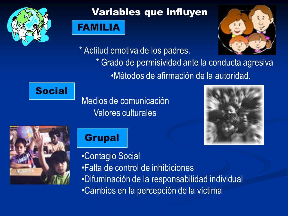 Variables que influyen FAMILIA * Actitud emotiva de los padres. * Grado de permisividad ante la conducta agresiva Métodos de afirmación de la autorida