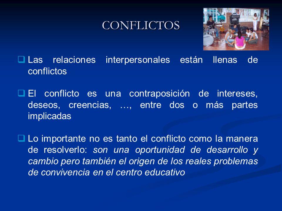 CONFLICTOS Las relaciones interpersonales están llenas de conflictos El conflicto es una contraposición de intereses, deseos, creencias, …, entre dos