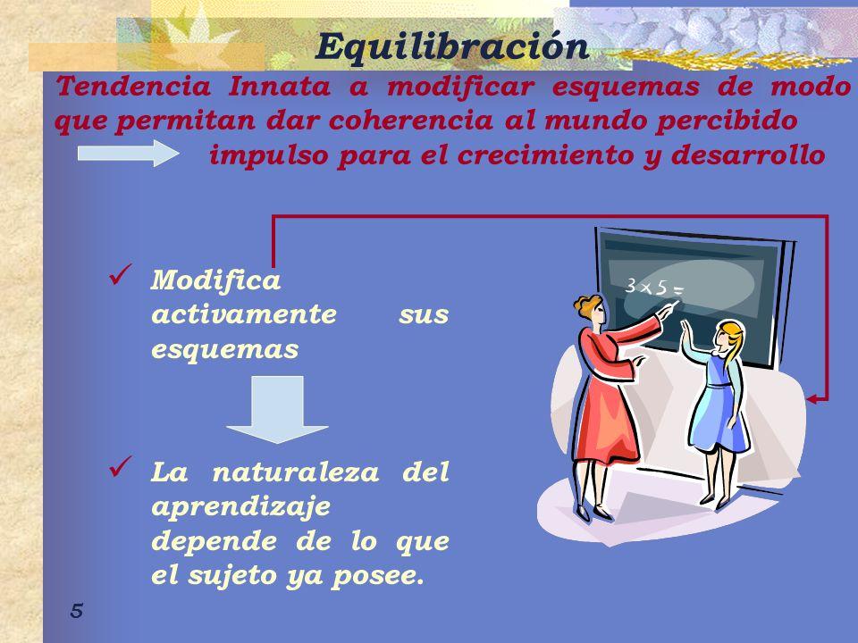 5 Modifica activamente sus esquemas La naturaleza del aprendizaje depende de lo que el sujeto ya posee.