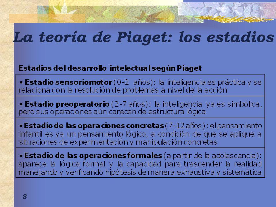 8 La teoría de Piaget: los estadios