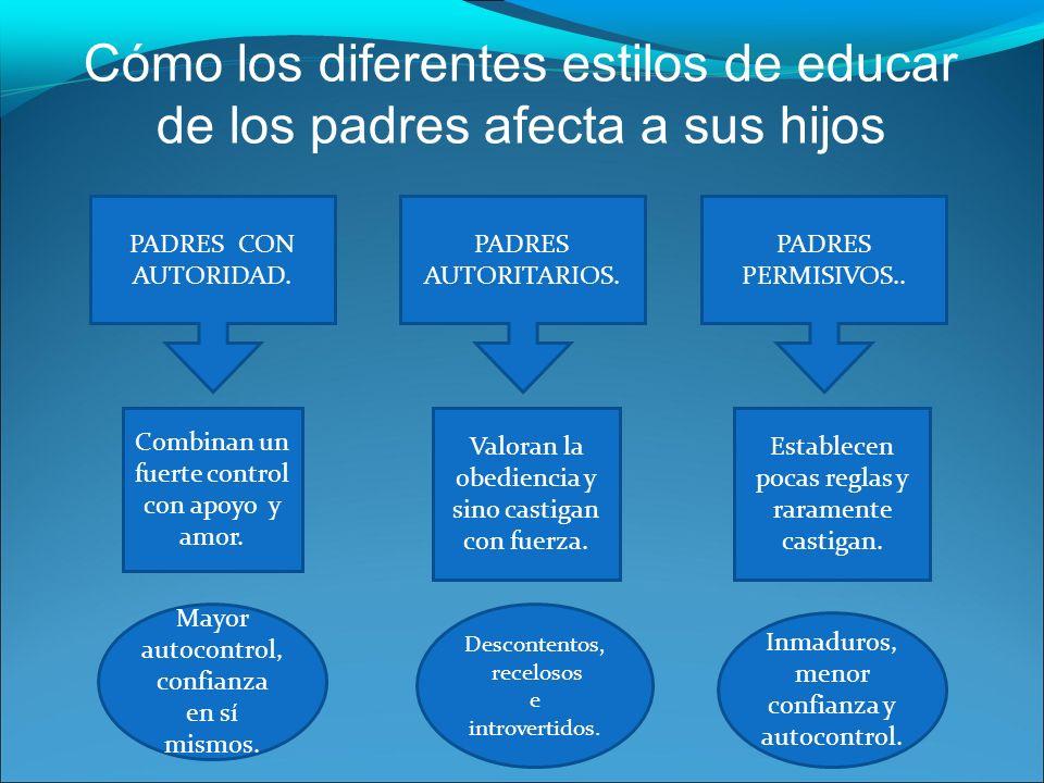 Cómo los diferentes estilos de educar de los padres afecta a sus hijos PADRES CON AUTORIDAD. PADRES AUTORITARIOS. PADRES PERMISIVOS.. Combinan un fuer