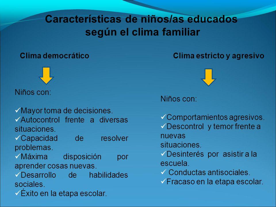 Características de niños/as educados según el clima familiar Clima democráticoClima estricto y agresivo Niños con: Mayor toma de decisiones. Autocontr