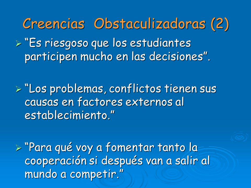 Creencias Obstaculizadoras (2) Es riesgoso que los estudiantes participen mucho en las decisiones. Es riesgoso que los estudiantes participen mucho en