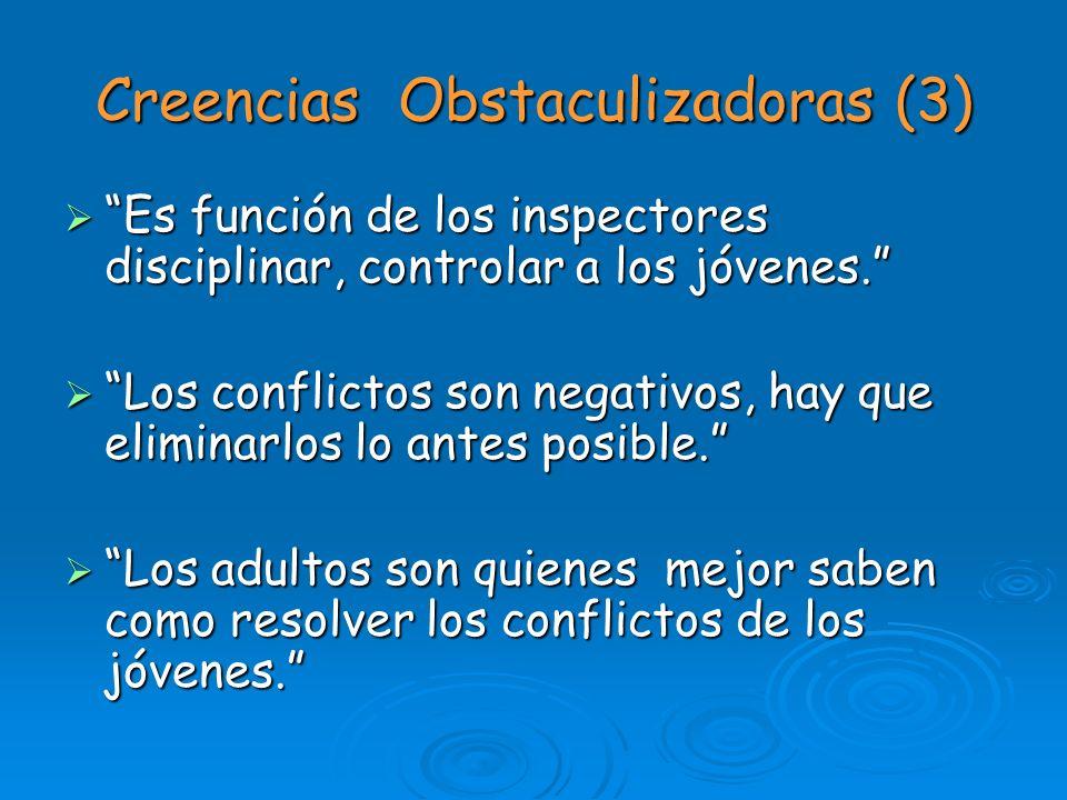 Creencias Obstaculizadoras (3) Es función de los inspectores disciplinar, controlar a los jóvenes. Es función de los inspectores disciplinar, controla