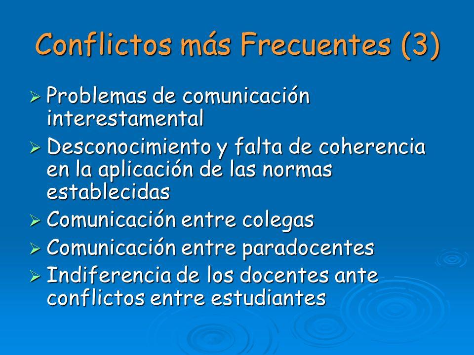 Conflictos más Frecuentes (3) Problemas de comunicación interestamental Problemas de comunicación interestamental Desconocimiento y falta de coherenci