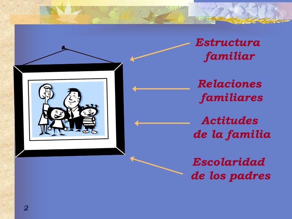 3 Familia: Sistema o subsistema social Compuesta por personas unidas por lazos matrimoniales, de sangre o de adopción.
