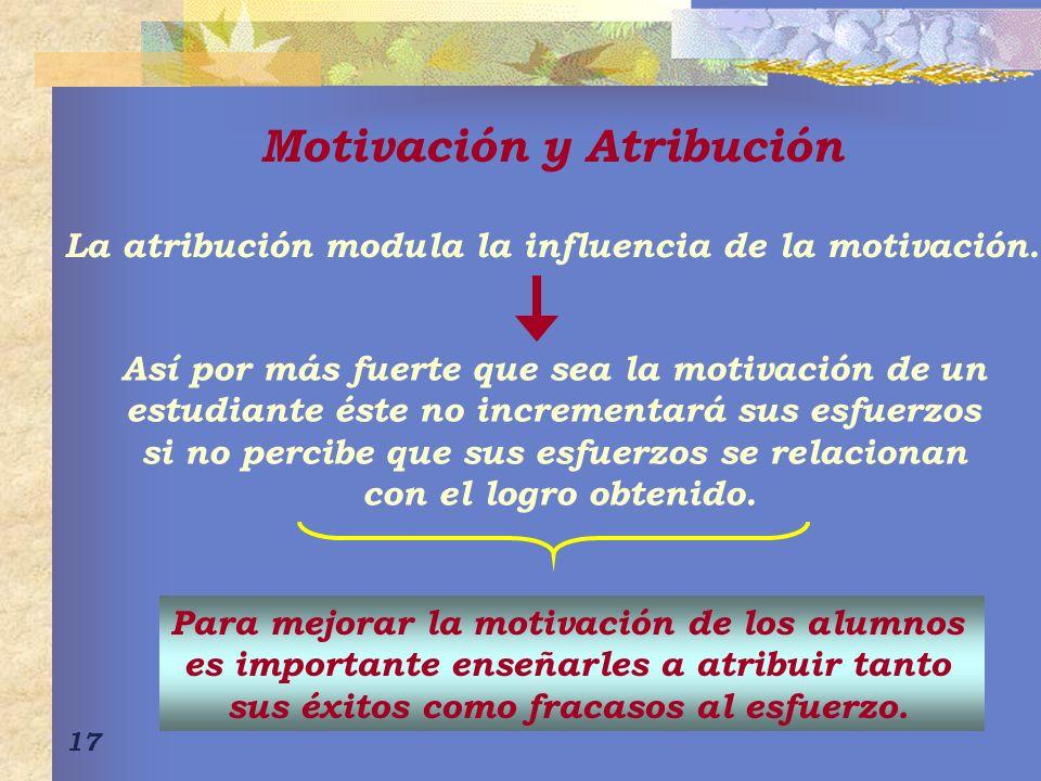 17 Motivación y Atribución La atribución modula la influencia de la motivación.