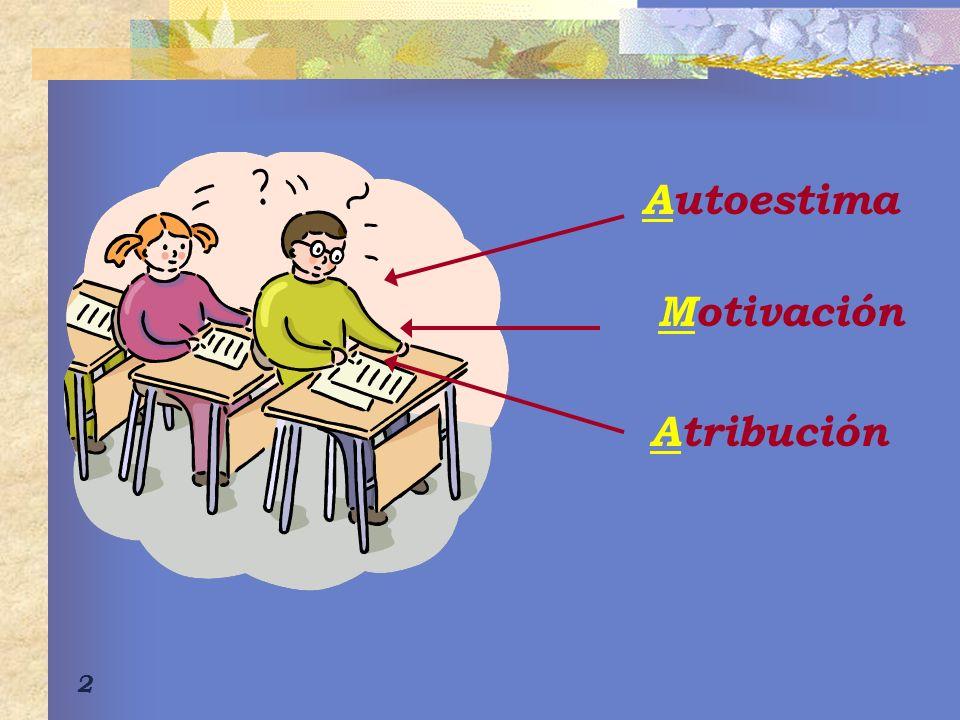 13 Actitud del Profesor y Autoconcepto HOKADA Y FINCHAM : uno de los factores que permiten predecir el comportamiento de los niños frente a una tarea difícil es la mediación que hacen los adultos de dicha tarea (adultos significativos).