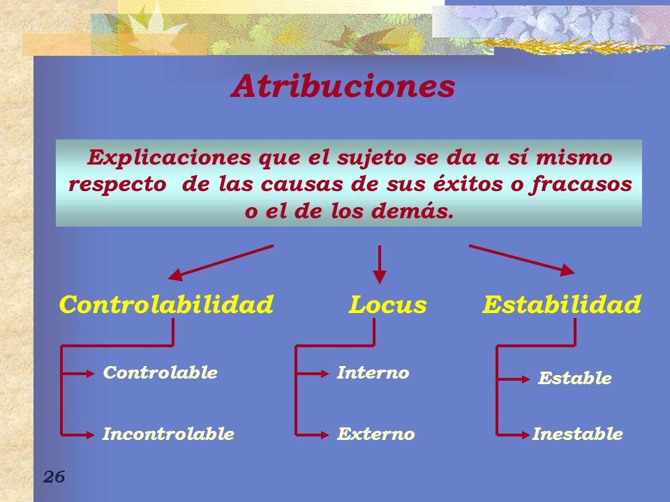 26 Atribuciones Explicaciones que el sujeto se da a sí mismo respecto de las causas de sus éxitos o fracasos o el de los demás.