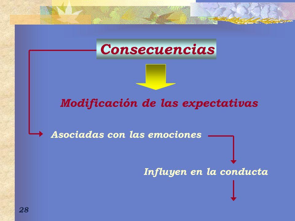 28 Consecuencias Modificación de las expectativas Asociadas con las emociones Influyen en la conducta