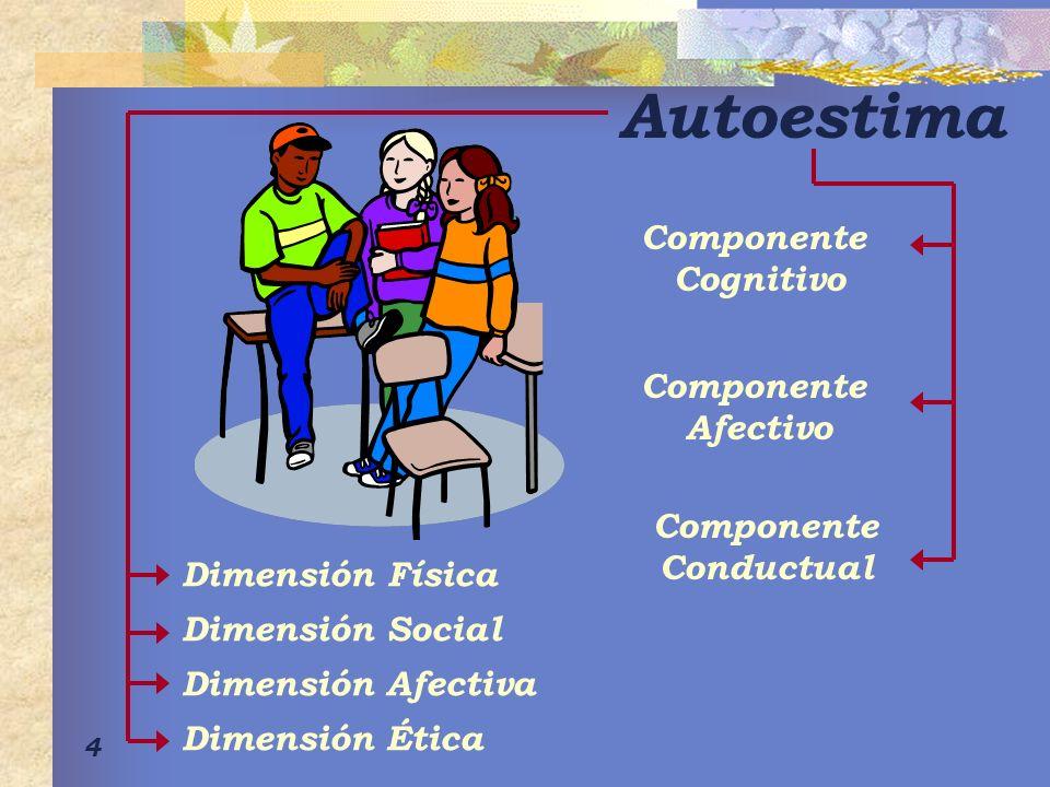 4 Autoestima Componente Cognitivo Componente Afectivo Componente Conductual Dimensión Física Dimensión Social Dimensión Afectiva Dimensión Ética