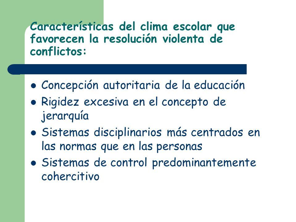 Características del clima escolar que favorecen la resolución violenta de conflictos: Concepción autoritaria de la educación Rigidez excesiva en el co