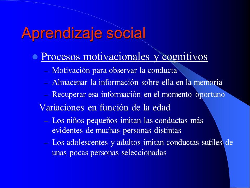 Aprendizaje social Procesos motivacionales y cognitivos – Motivación para observar la conducta – Almacenar la información sobre ella en la memoria – R